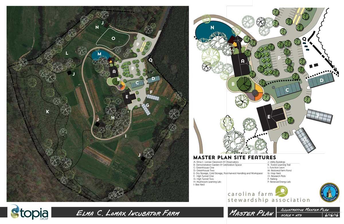 Lomax Farm Development Master Plan